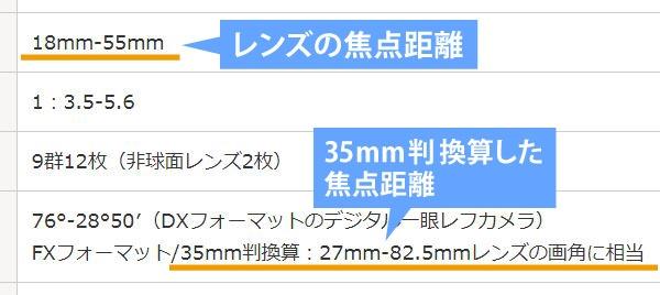 35mm換算の記載方法