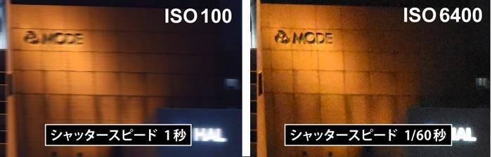 ISO感度100-6400の比較-ブレ写真