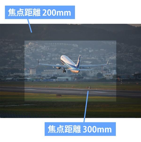 フルサイズ-APS-Cレンズの焦点距離
