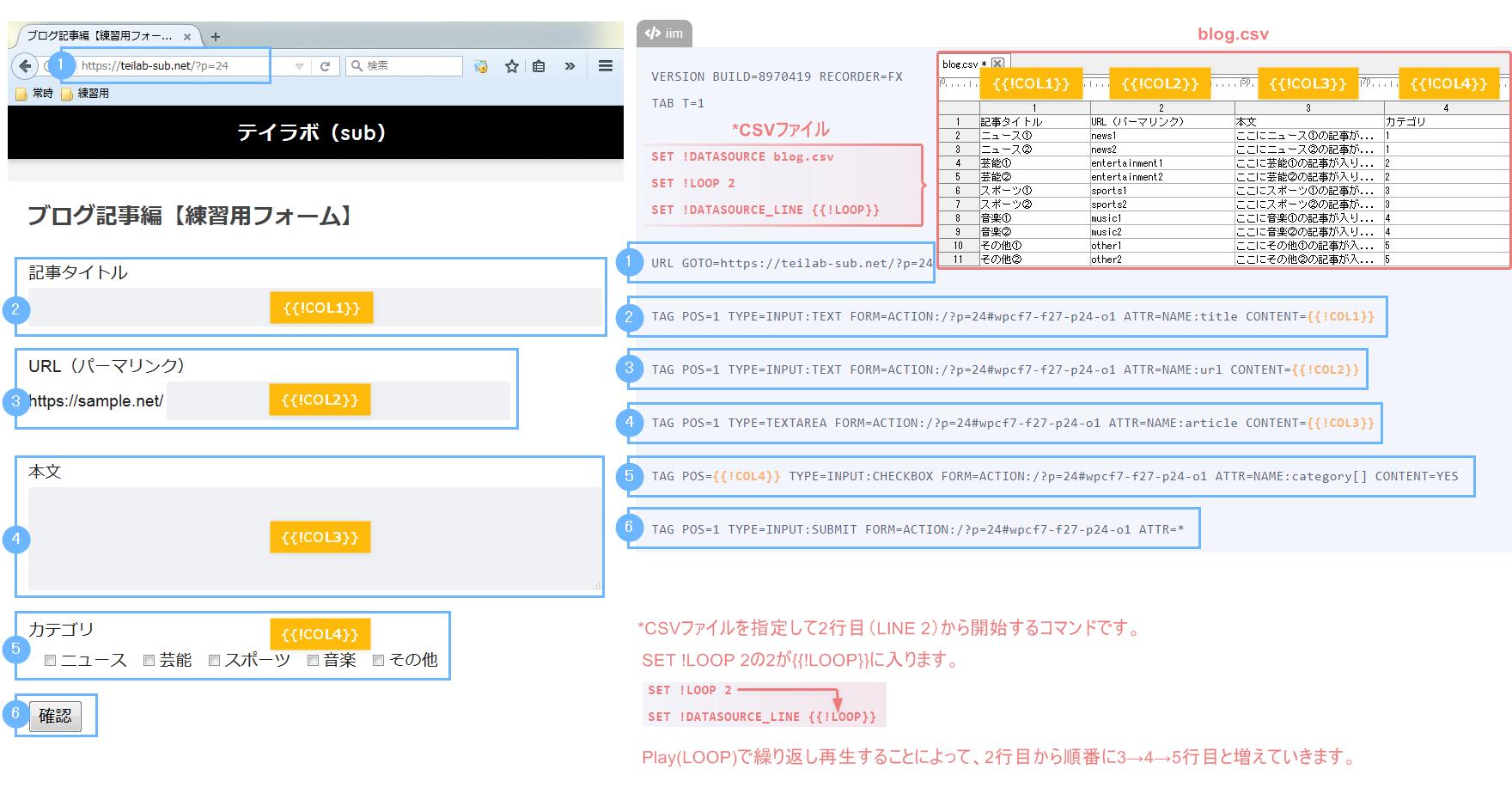ブログ記事imacros早見図