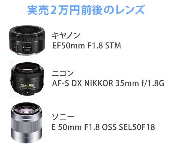 低価格帯の単焦点レンズ3本