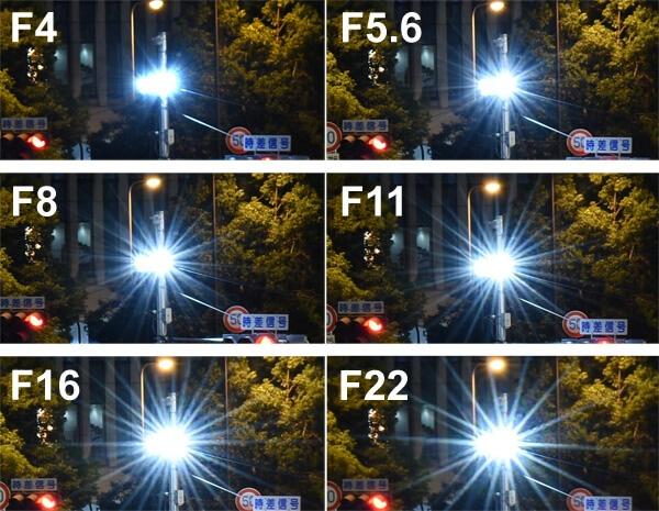 F値ごとの光芒の変化