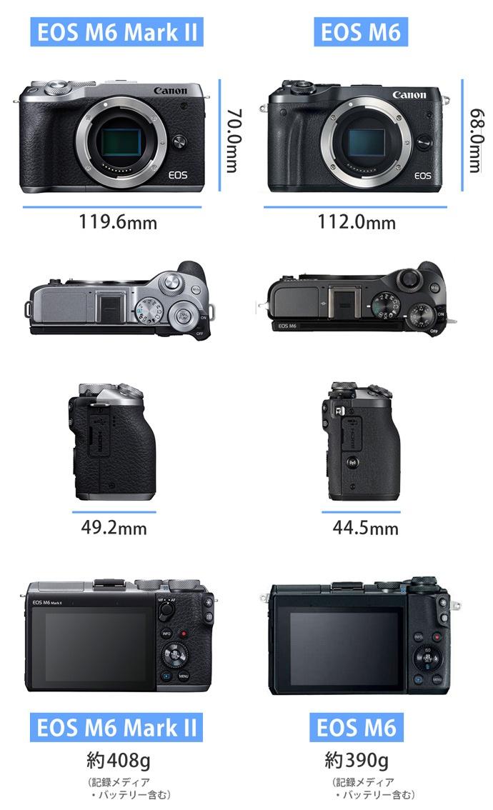 EOS M6 Mark II外形寸法-サイズ大きさの比較