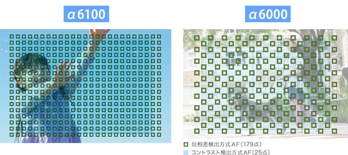 α6100とα6000-afポイント比較