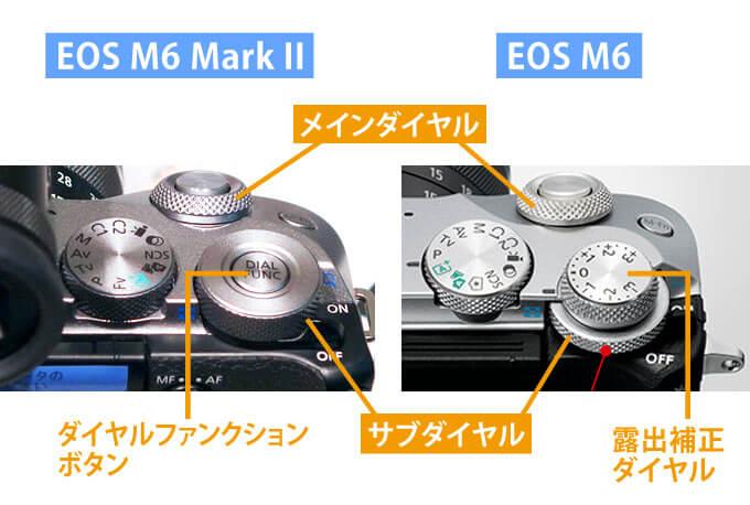 EOS M6 Mark II操作ダイヤル