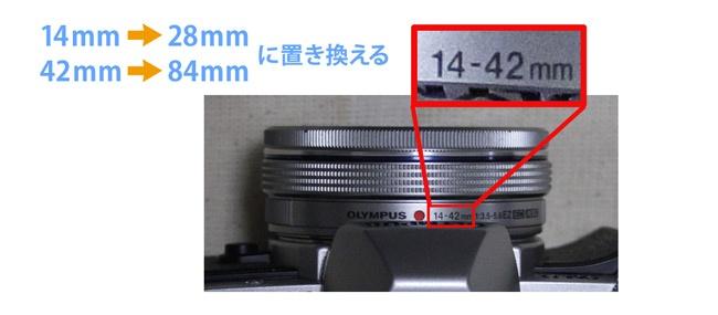 マイクロフォーサーズでの35mm換算の計算