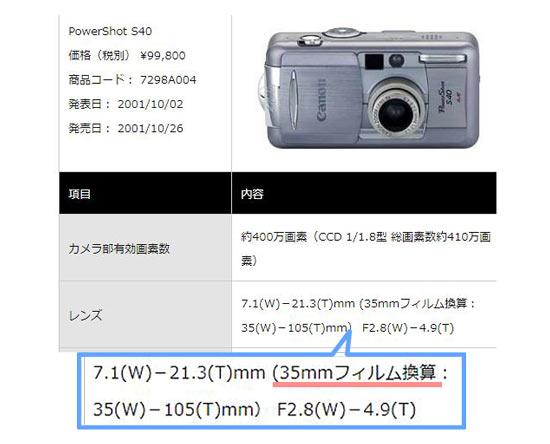 コンパクトカメラ仕様表-35mm換算