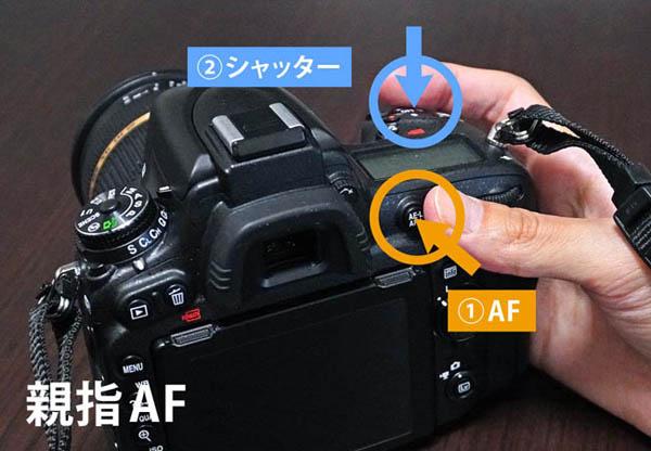 親指AF-撮影方法