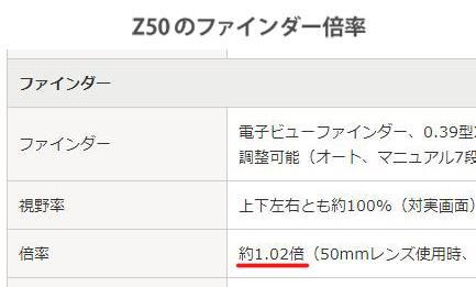 ニコンZ50のファインダー倍率