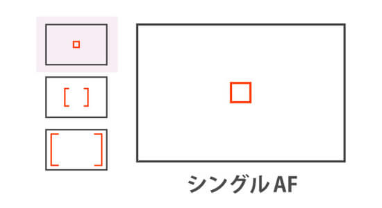 AFエリア設定-シングルAF