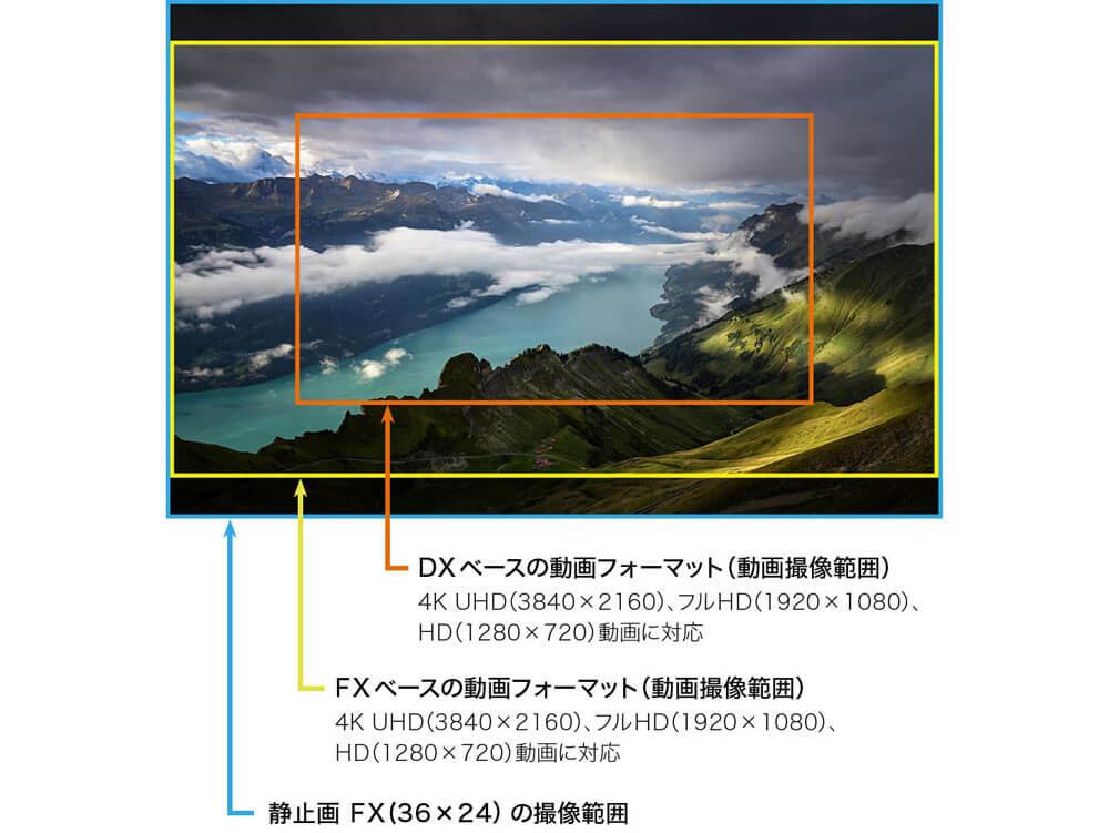 D780-4K動画