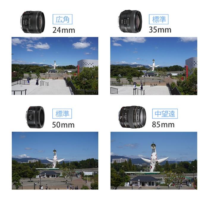 単焦点レンズ-焦点距離