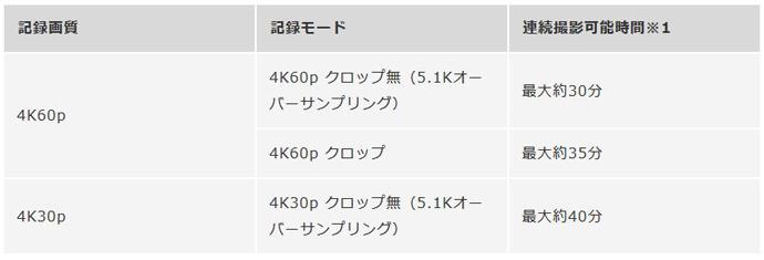 EOS R6 動画オーバーヒート