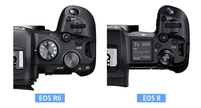 EOS R6とEOS R