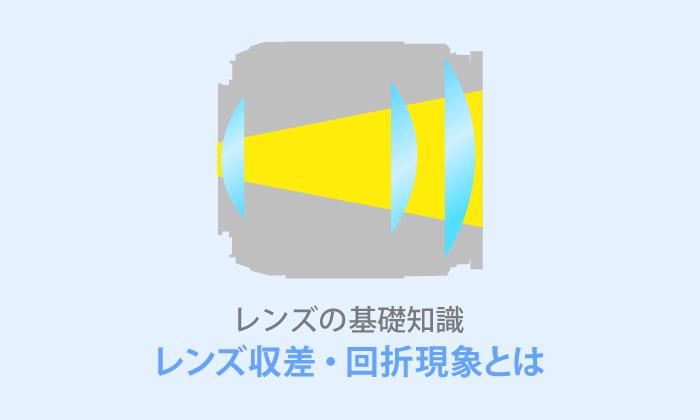 レンズ収差・回折現象イメージ