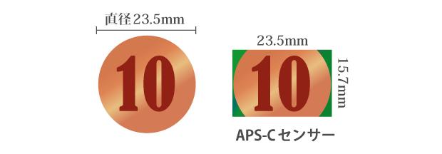 APS-Cと10円玉サイズ