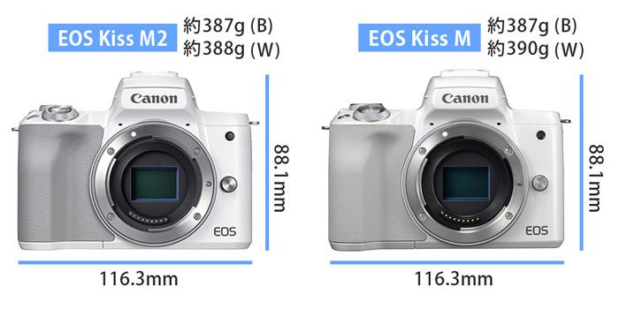 EOS Kiss M2比較