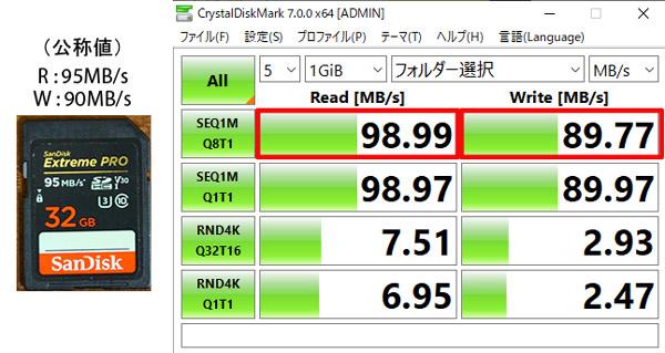 SanDisk Extreme PRO UHS-I 32GB 海外パッケージ品速度テスト