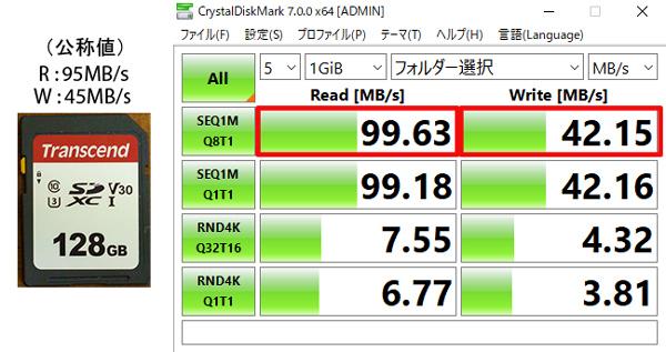 Transcend SDXCカード 128GB UHS-I U3 V30速度テスト