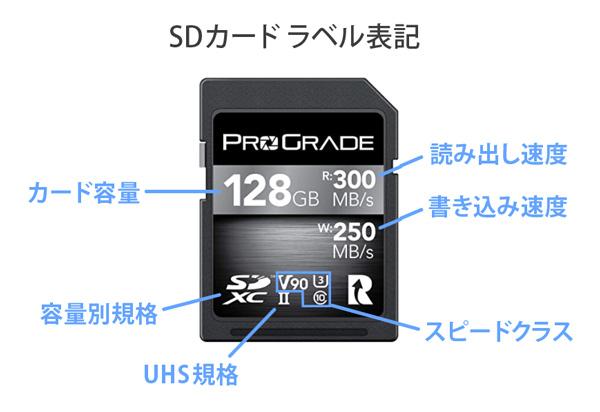SDカードラベル表記性能