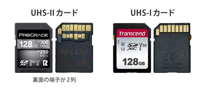 SDカードuhs-ii端子