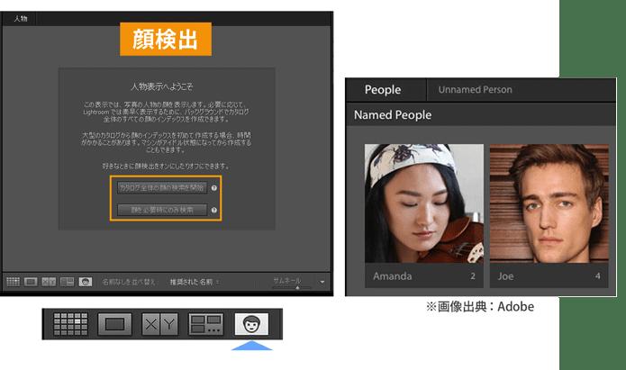 Lightroom Classicライブラリモジュール画面-顔検出