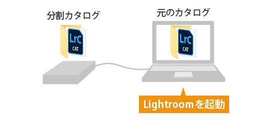 Lightroom Classicカタログ分割結合