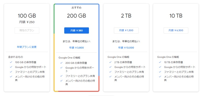 Googleフォトプラン