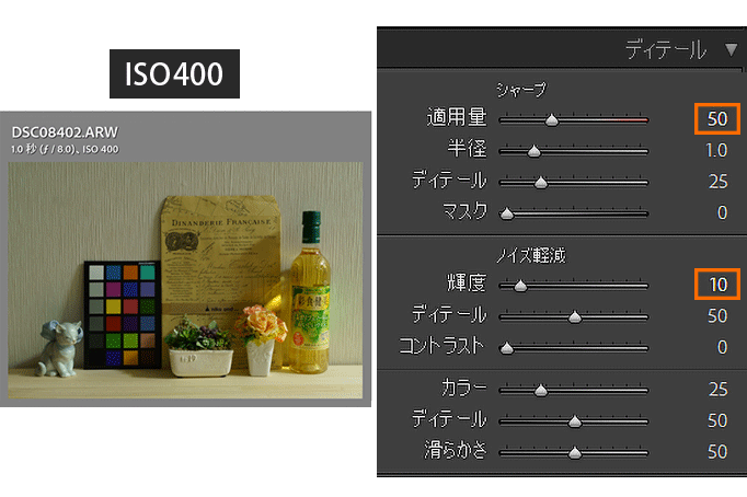 ISOアダプティブプリセット