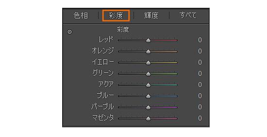 Lightroom ClassicHSLカラーパネル彩度